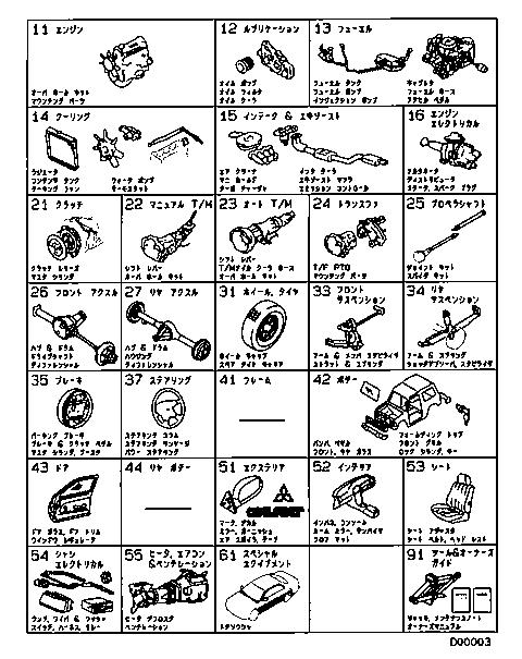 Схема групп запчастей